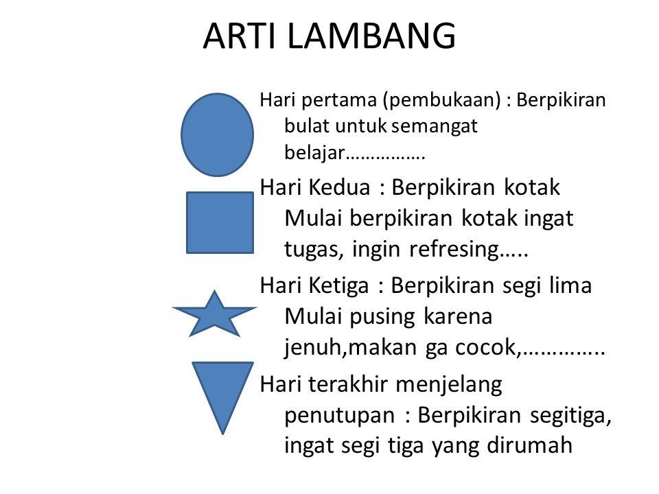 ARTI LAMBANG Hari pertama (pembukaan) : Berpikiran bulat untuk semangat belajar…………….