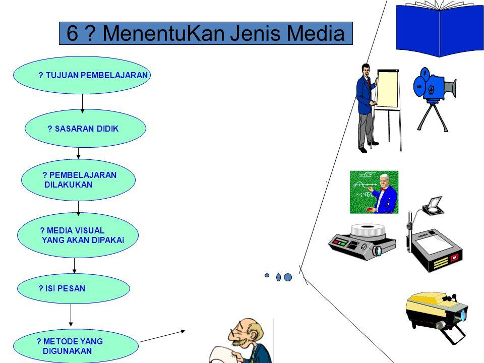 6 MenentuKan Jenis Media
