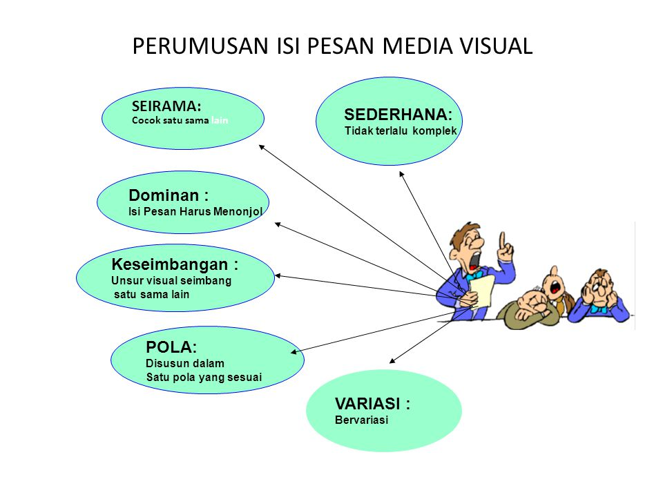 PERUMUSAN ISI PESAN MEDIA VISUAL