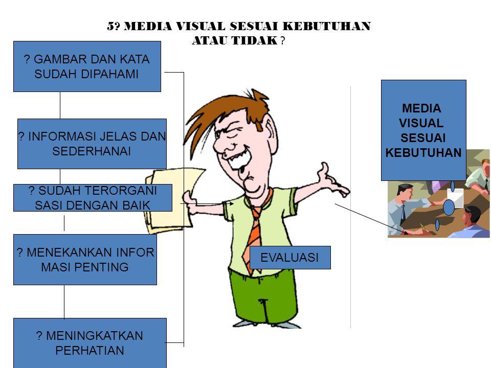 5 MEDIA VISUAL SESUAI KEBUTUHAN ATAU TIDAK