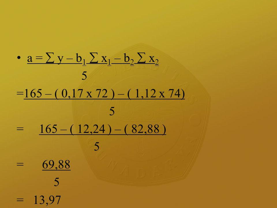 a =  y – b1  x1 – b2  x2 5. =165 – ( 0,17 x 72 ) – ( 1,12 x 74) = 165 – ( 12,24 ) – ( 82,88 )
