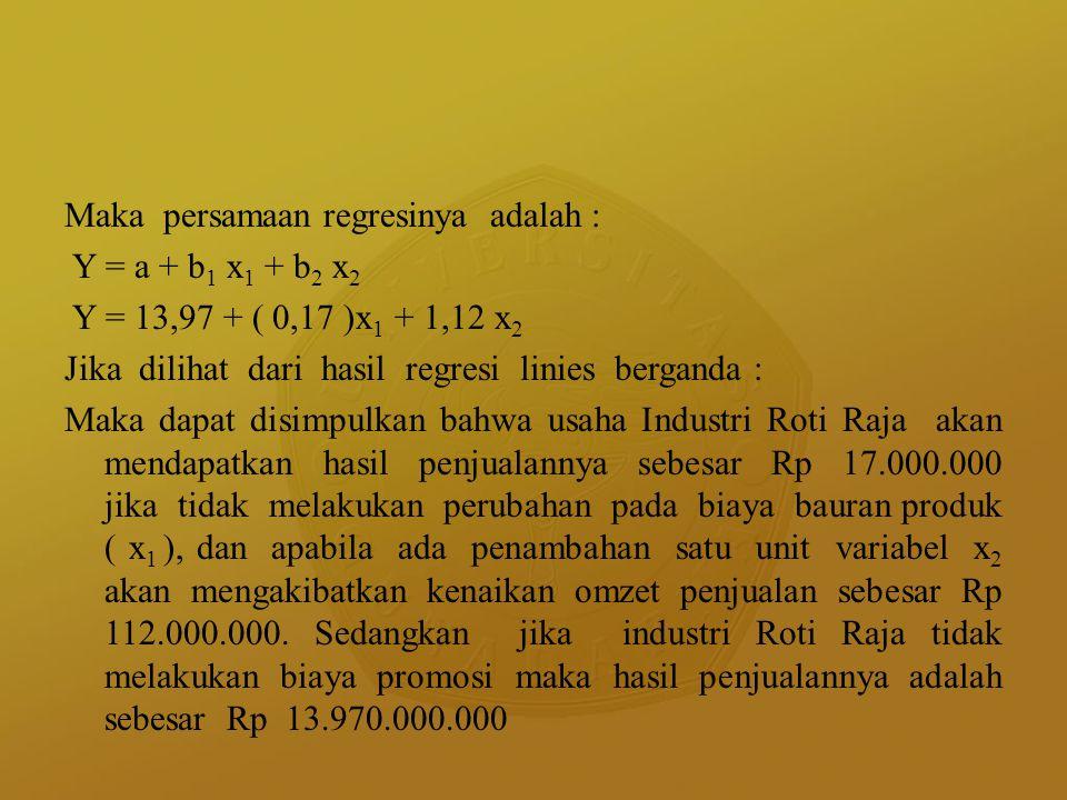 Maka persamaan regresinya adalah :