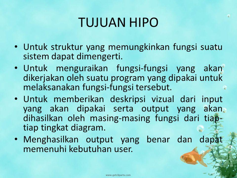 TUJUAN HIPO Untuk struktur yang memungkinkan fungsi suatu sistem dapat dimengerti.