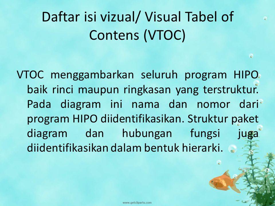 Daftar isi vizual/ Visual Tabel of Contens (VTOC)