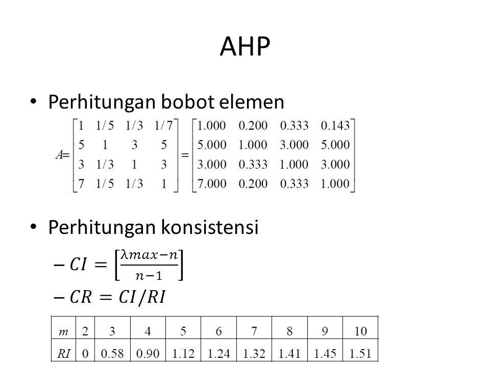 AHP Perhitungan bobot elemen Perhitungan konsistensi 𝐶𝐼= λ𝑚𝑎𝑥−𝑛 𝑛−1