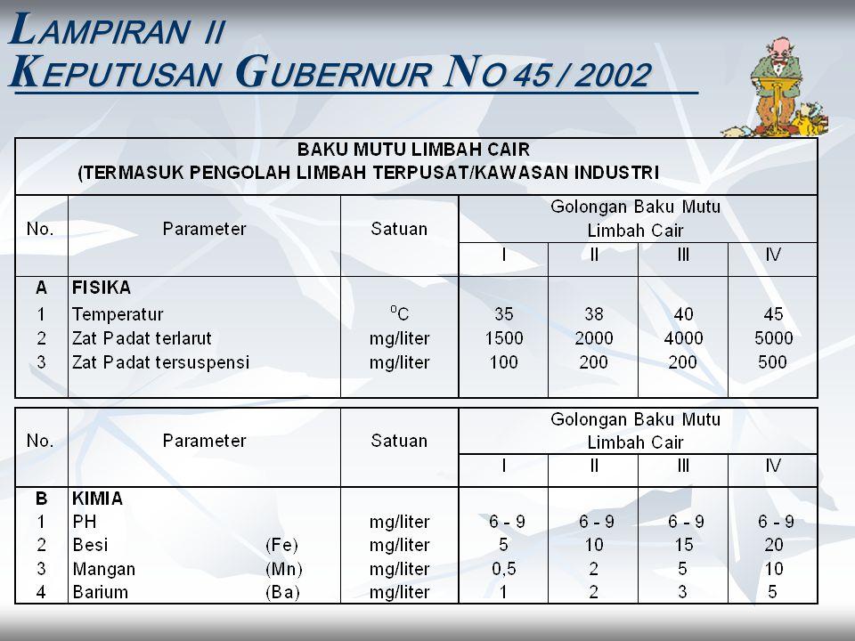 LAMPIRAN II KEPUTUSAN GUBERNUR NO 45 / 2002