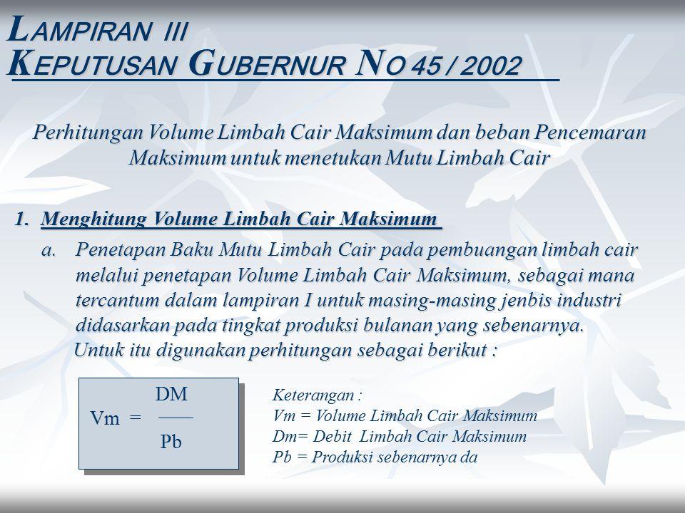 KEPUTUSAN GUBERNUR NO 45 / 2002
