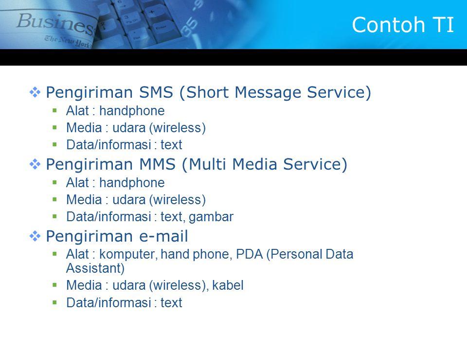 Contoh TI Pengiriman SMS (Short Message Service)