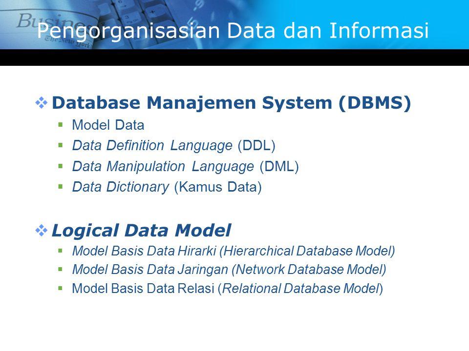 Pengorganisasian Data dan Informasi
