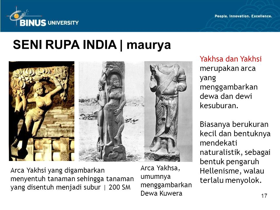 SENI RUPA INDIA | maurya