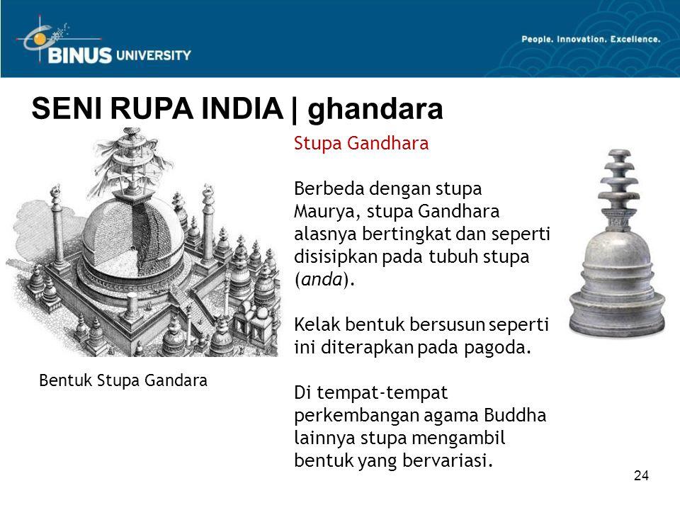 SENI RUPA INDIA | ghandara