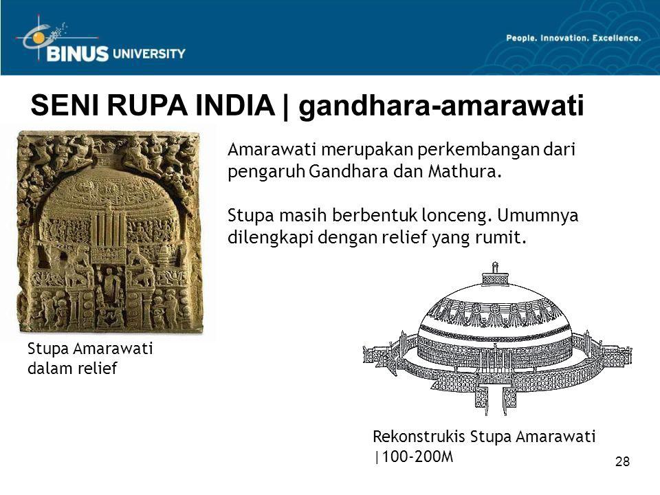 SENI RUPA INDIA | gandhara-amarawati