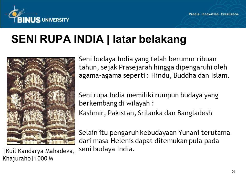 SENI RUPA INDIA | latar belakang