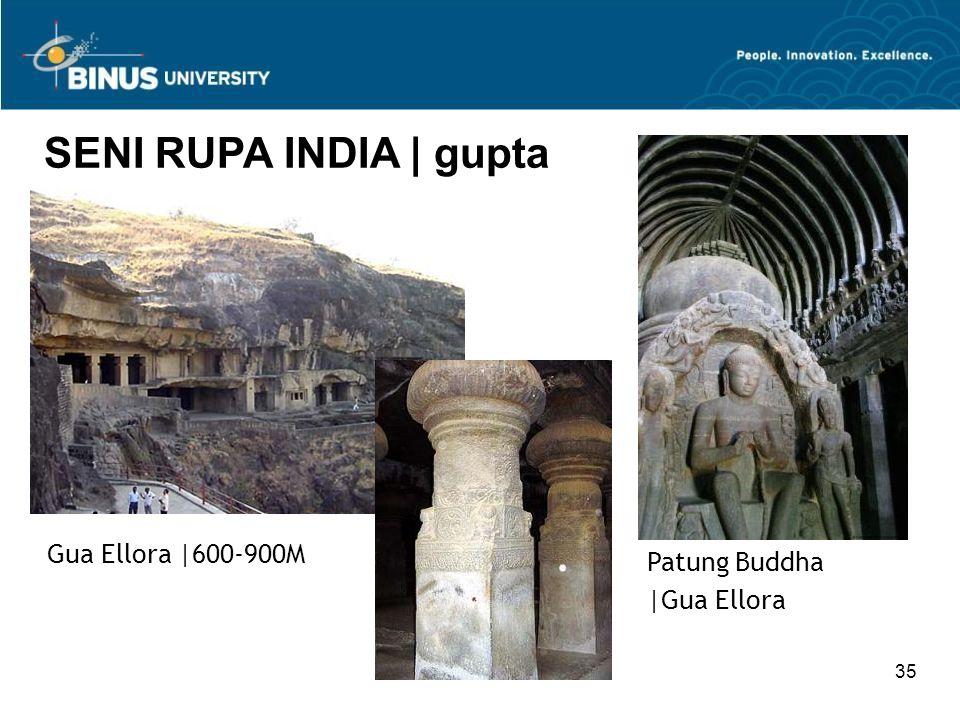 SENI RUPA INDIA | gupta Gua Ellora |600-900M Patung Buddha |Gua Ellora