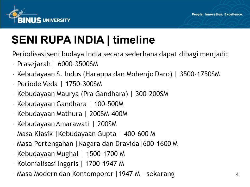 SENI RUPA INDIA | timeline