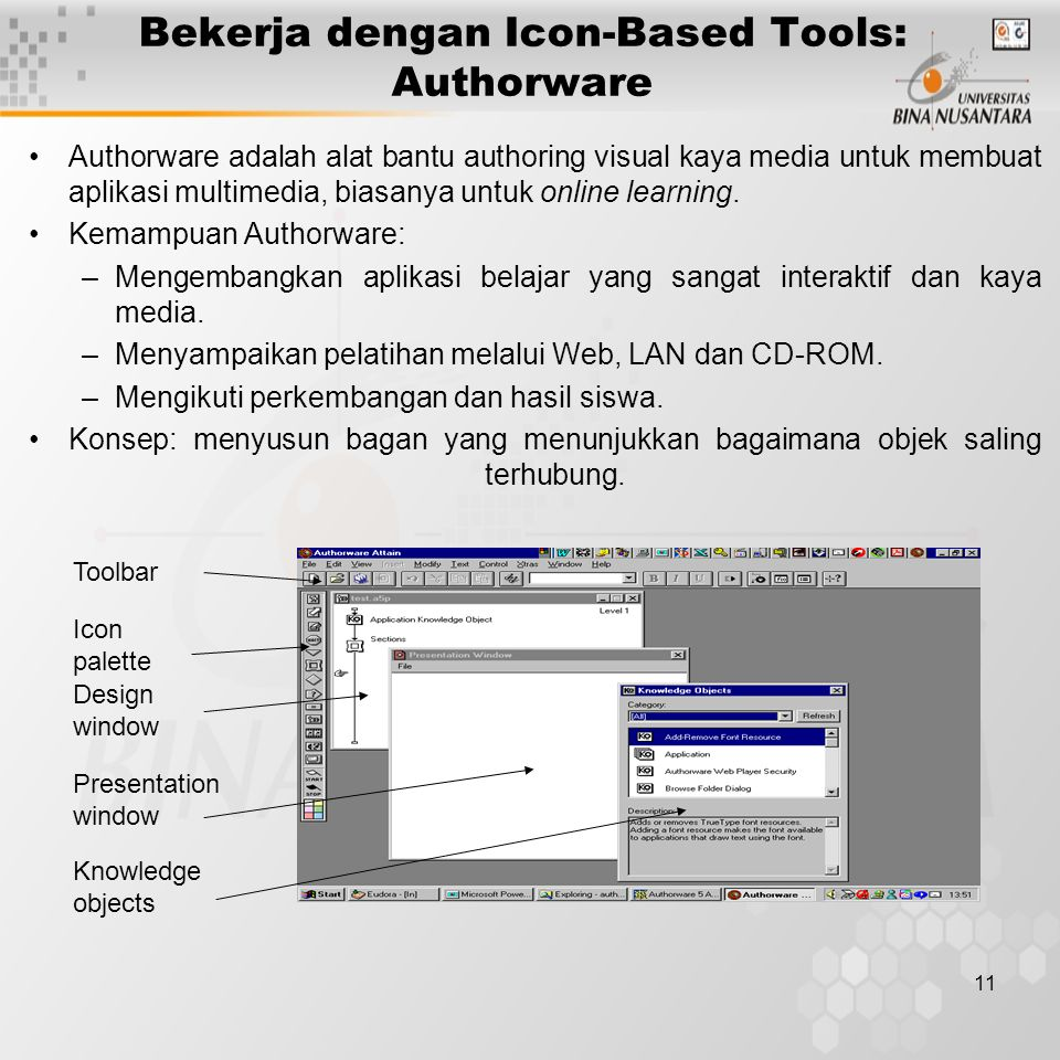 Bekerja dengan Icon-Based Tools: Authorware