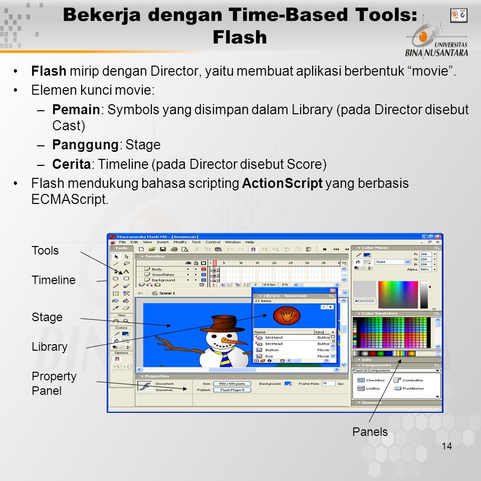 Bekerja dengan Time-Based Tools: Flash