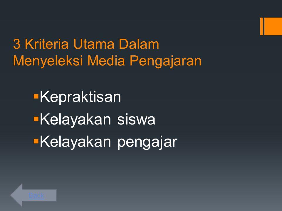 3 Kriteria Utama Dalam Menyeleksi Media Pengajaran