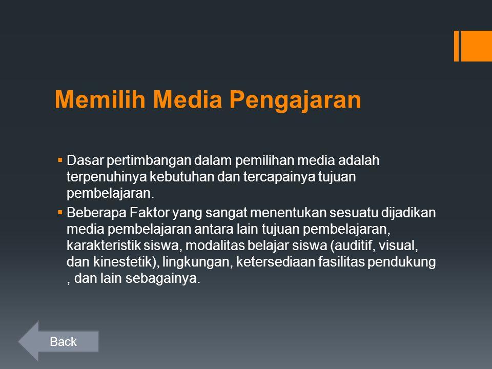 Memilih Media Pengajaran