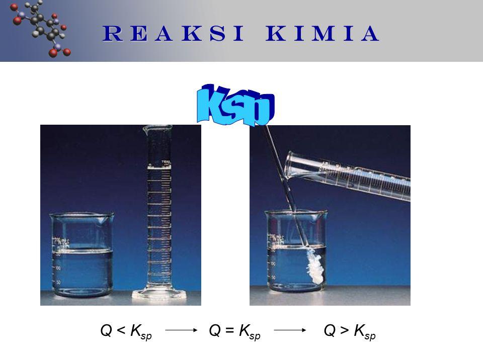 R e a k s i k I m I a Ksp Q < Ksp Q = Ksp Q > Ksp