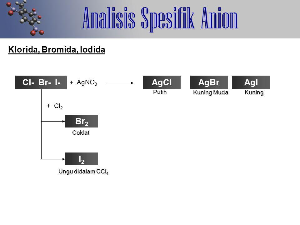 Klorida, Bromida, Iodida