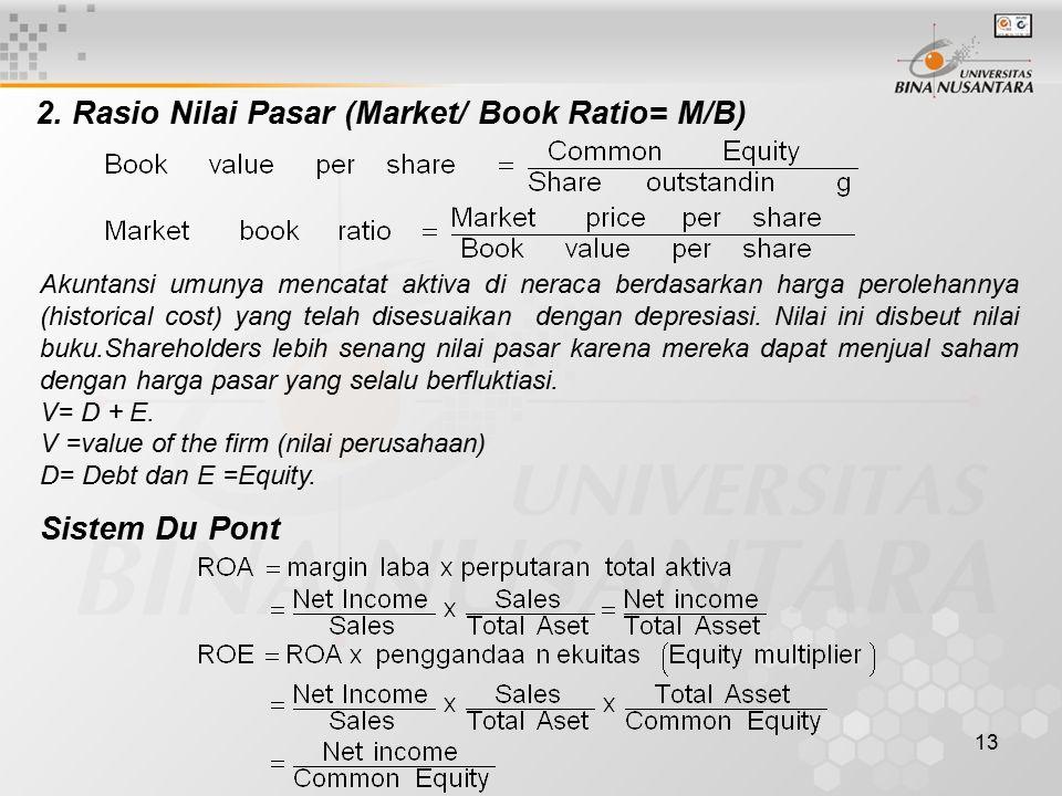 2. Rasio Nilai Pasar (Market/ Book Ratio= M/B)