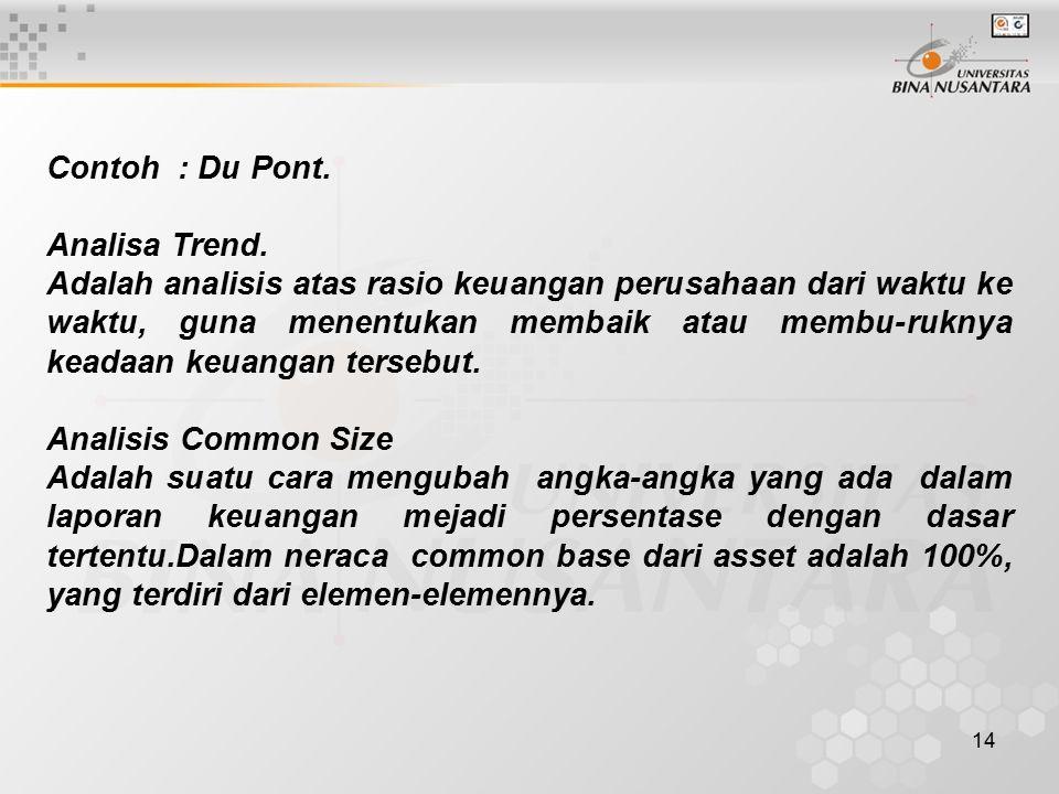 Contoh : Du Pont. Analisa Trend.