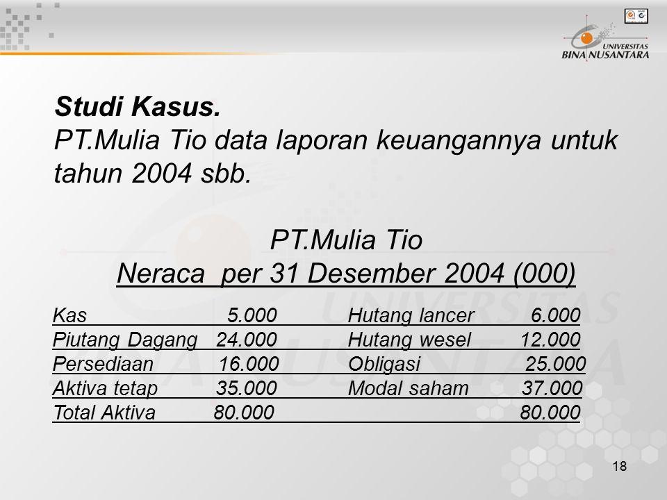 PT.Mulia Tio data laporan keuangannya untuk tahun 2004 sbb.