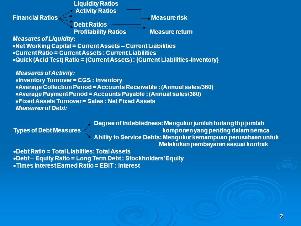 Liquidity Ratios Activity Ratios. Financial Ratios Measure risk.