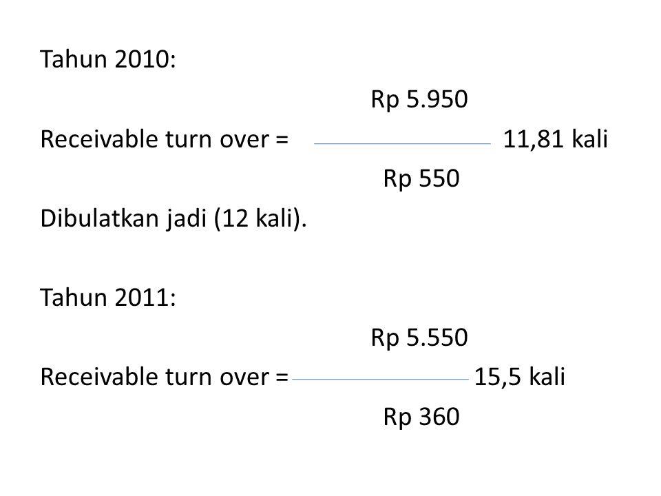 Tahun 2010: Rp 5.950 Receivable turn over = 11,81 kali Rp 550 Dibulatkan jadi (12 kali).