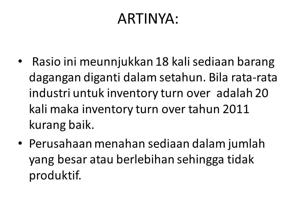 ARTINYA: