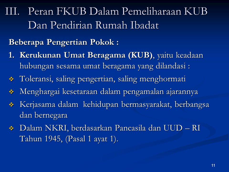 III. Peran FKUB Dalam Pemeliharaan KUB Dan Pendirian Rumah Ibadat