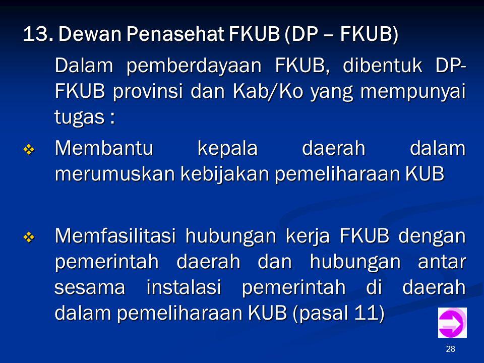 13. Dewan Penasehat FKUB (DP – FKUB)