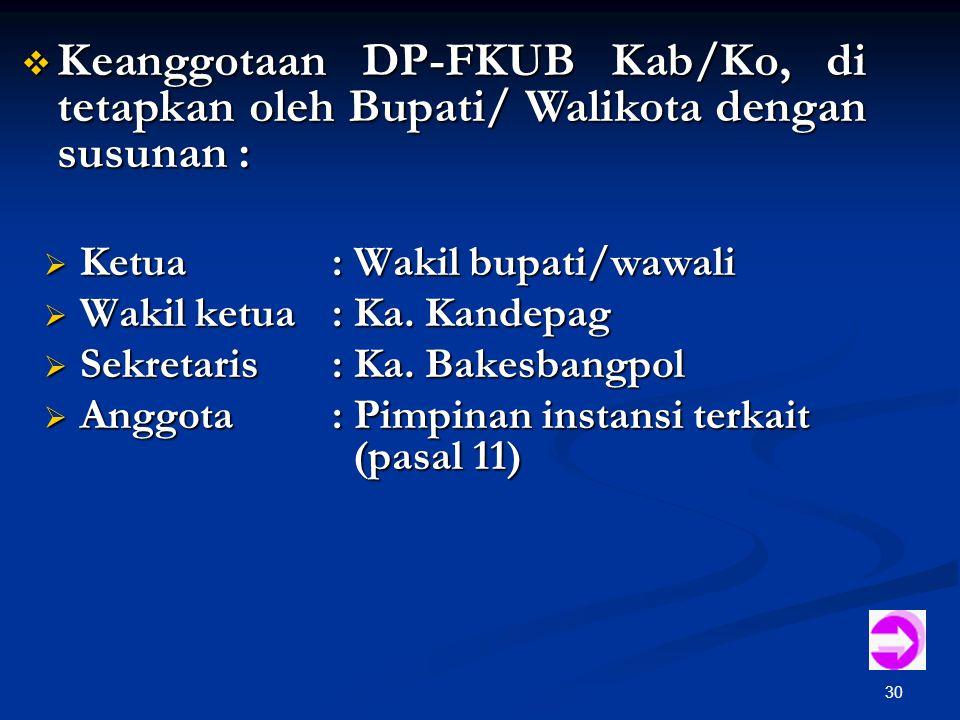 Keanggotaan DP-FKUB Kab/Ko, di tetapkan oleh Bupati/ Walikota dengan susunan :