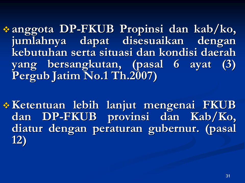 anggota DP-FKUB Propinsi dan kab/ko, jumlahnya dapat disesuaikan dengan kebutuhan serta situasi dan kondisi daerah yang bersangkutan, (pasal 6 ayat (3) Pergub Jatim No.1 Th.2007)