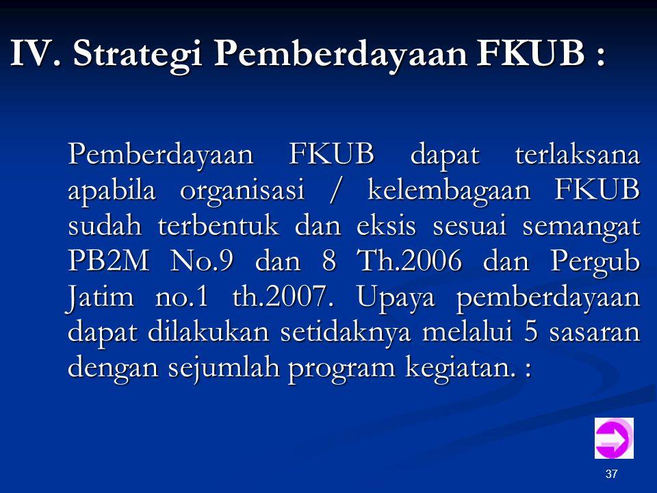 IV. Strategi Pemberdayaan FKUB :