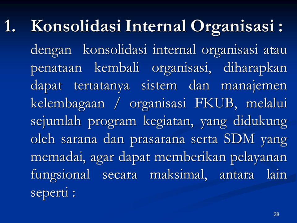 1. Konsolidasi Internal Organisasi :