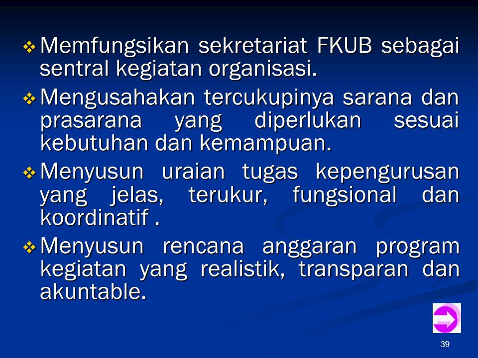 Memfungsikan sekretariat FKUB sebagai sentral kegiatan organisasi.