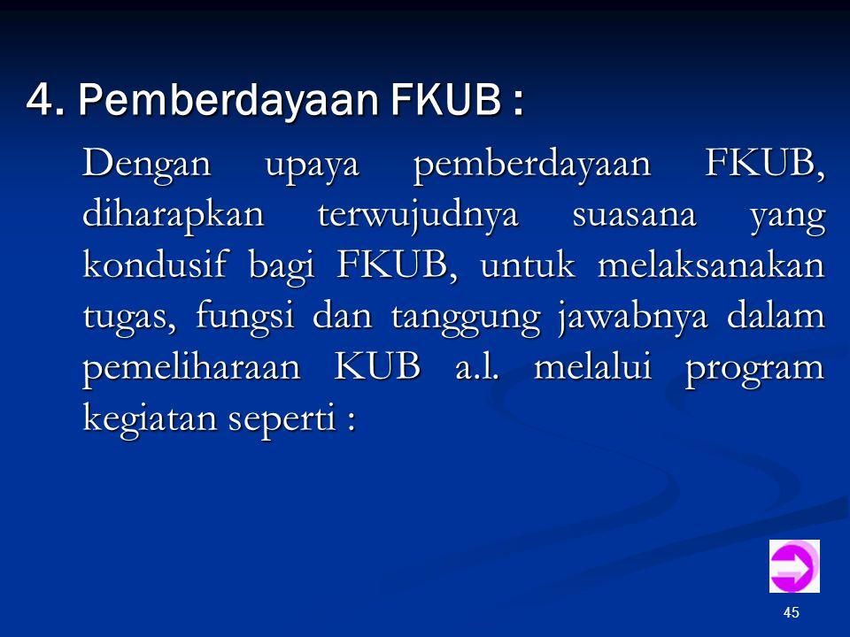 4. Pemberdayaan FKUB :