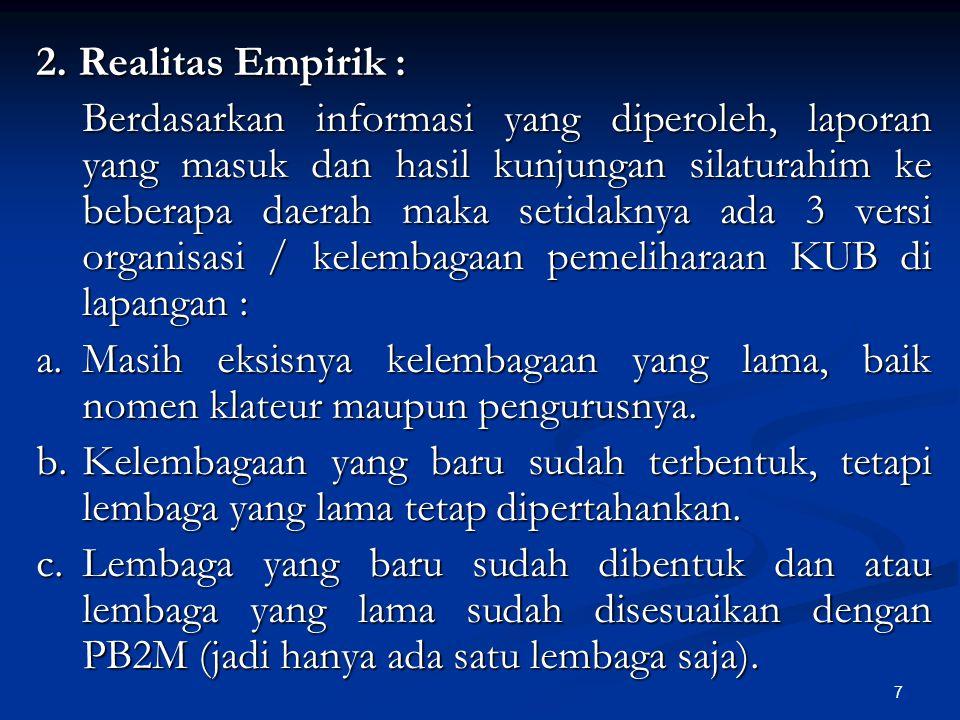 2. Realitas Empirik :