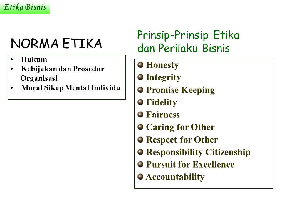 NORMA ETIKA Prinsip-Prinsip Etika dan Perilaku Bisnis Etika Bisnis