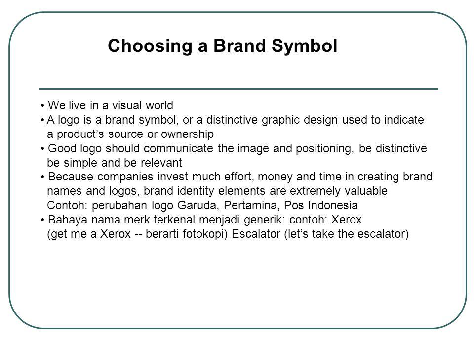 Choosing a Brand Symbol