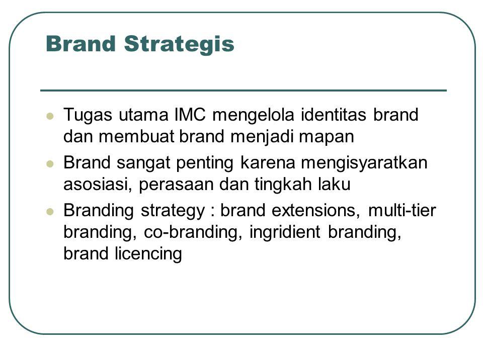 Brand Strategis Tugas utama IMC mengelola identitas brand dan membuat brand menjadi mapan.