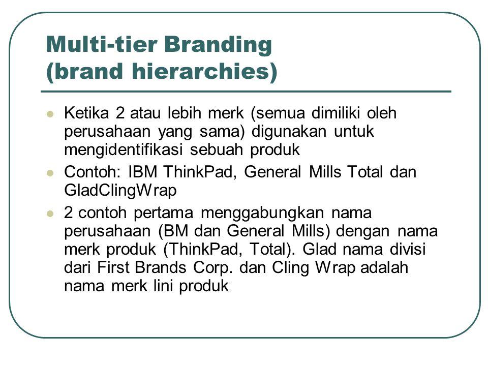 Multi-tier Branding (brand hierarchies)