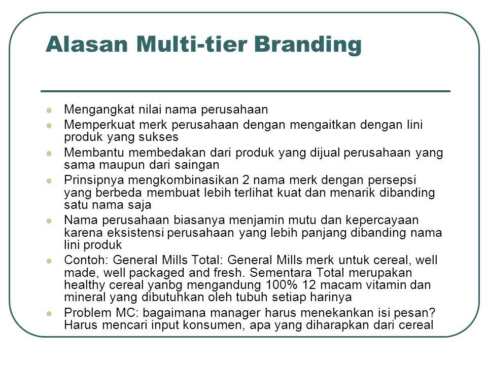 Alasan Multi-tier Branding