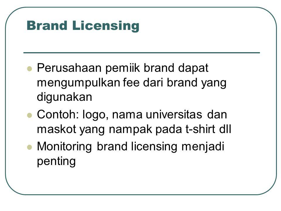 Brand Licensing Perusahaan pemiik brand dapat mengumpulkan fee dari brand yang digunakan.