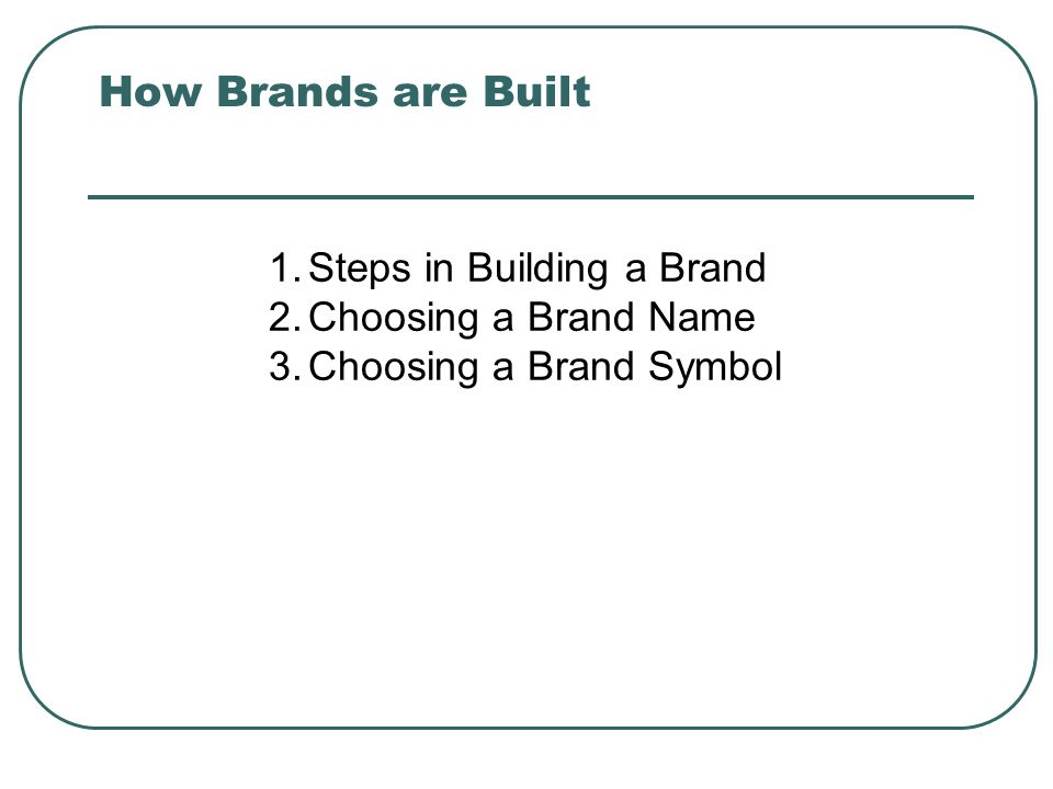 How Brands are Built Steps in Building a Brand Choosing a Brand Name