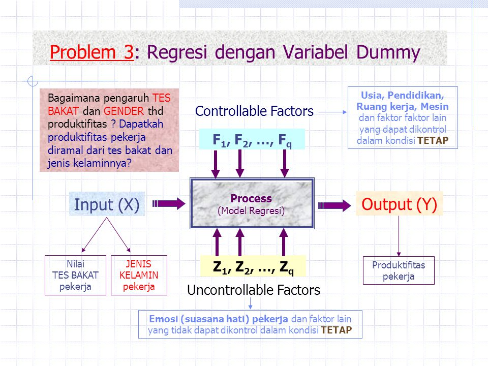 Problem 3: Regresi dengan Variabel Dummy