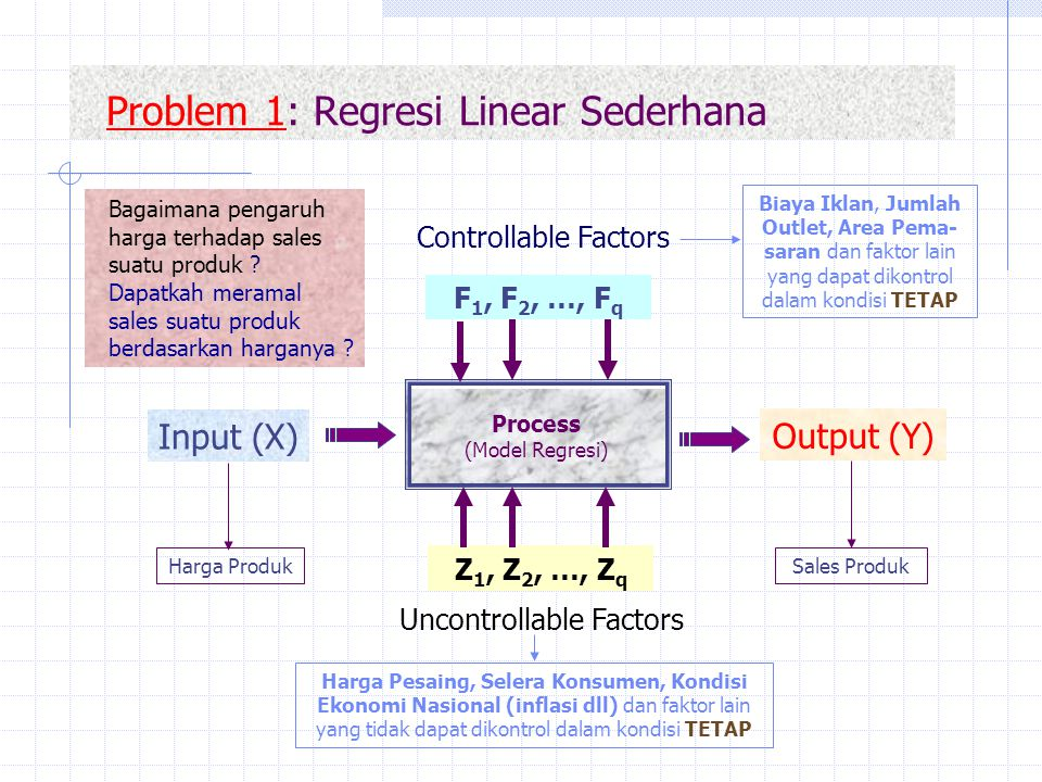 Problem 1: Regresi Linear Sederhana