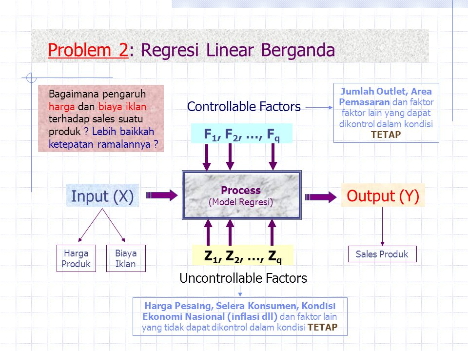 Problem 2: Regresi Linear Berganda